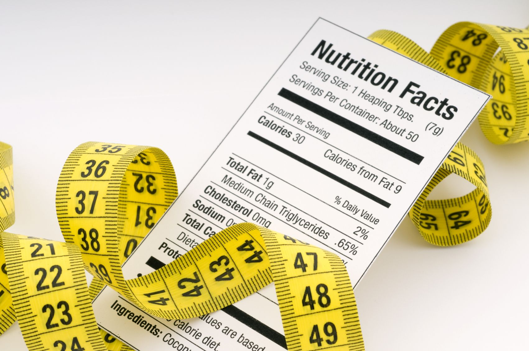 Eat Out Without Gaining Weight forecasting