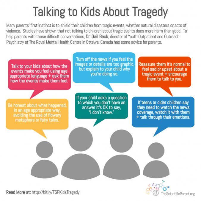 Talking to Children about tragic Events