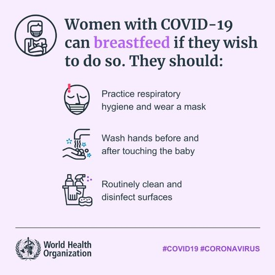 Covid-19 Breastfeeding