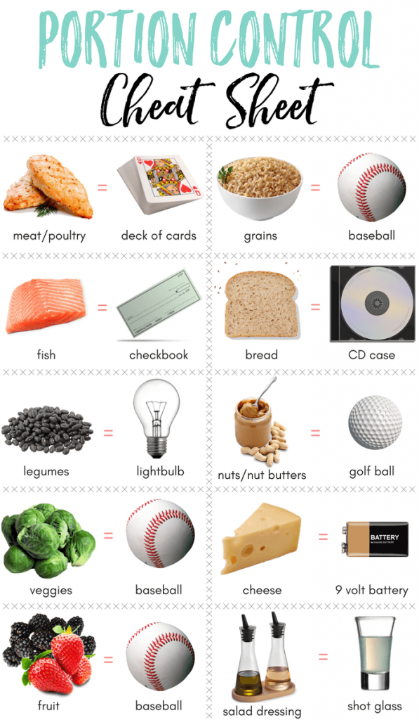 Portion Control Chart for Smaller Meals