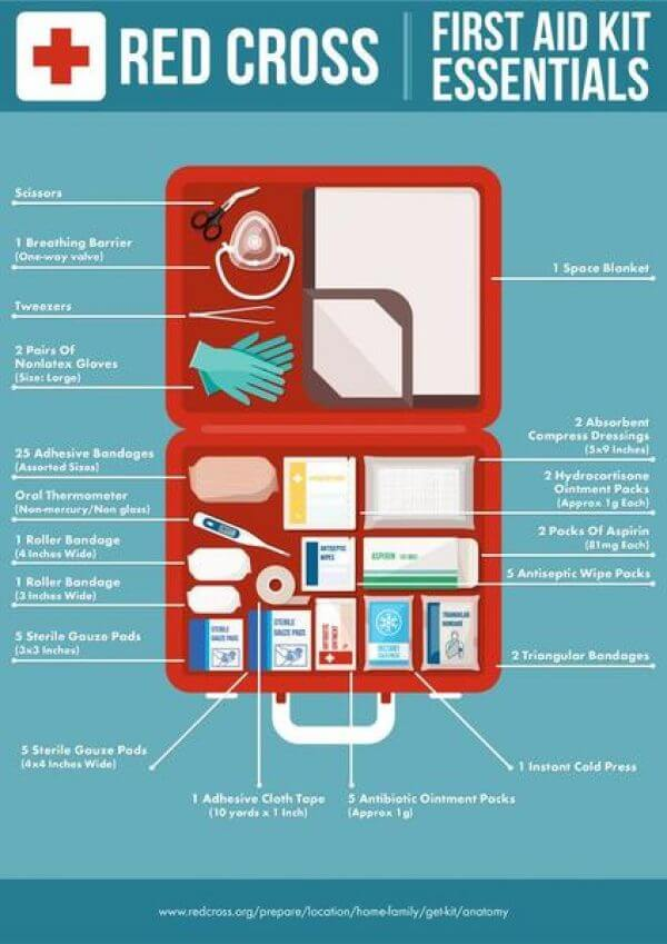 Red Cross First Aid Checklist